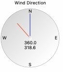 Wind direction gauge
